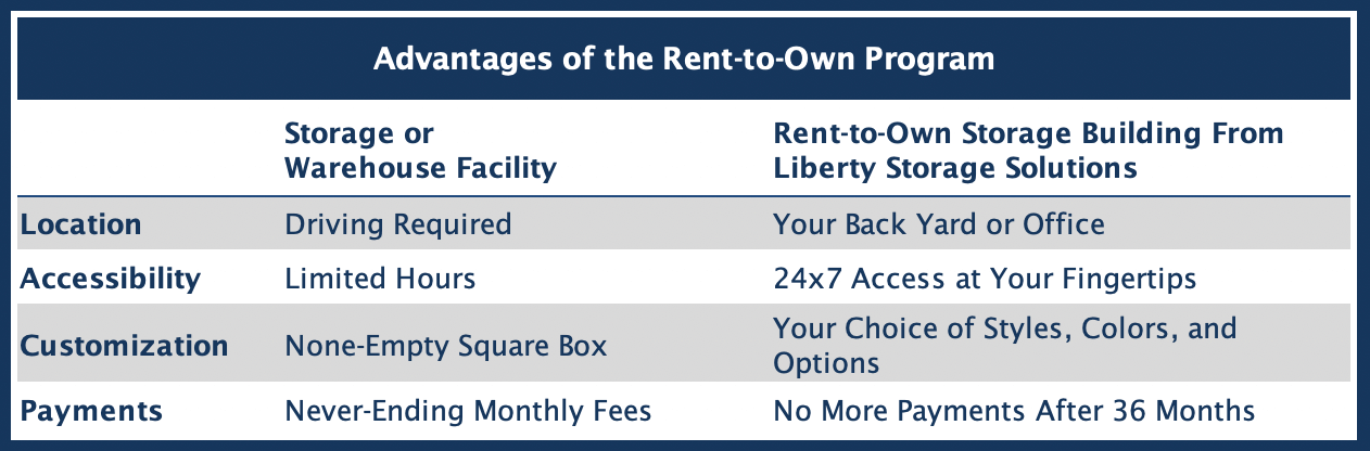 rent-to-own-compared.png