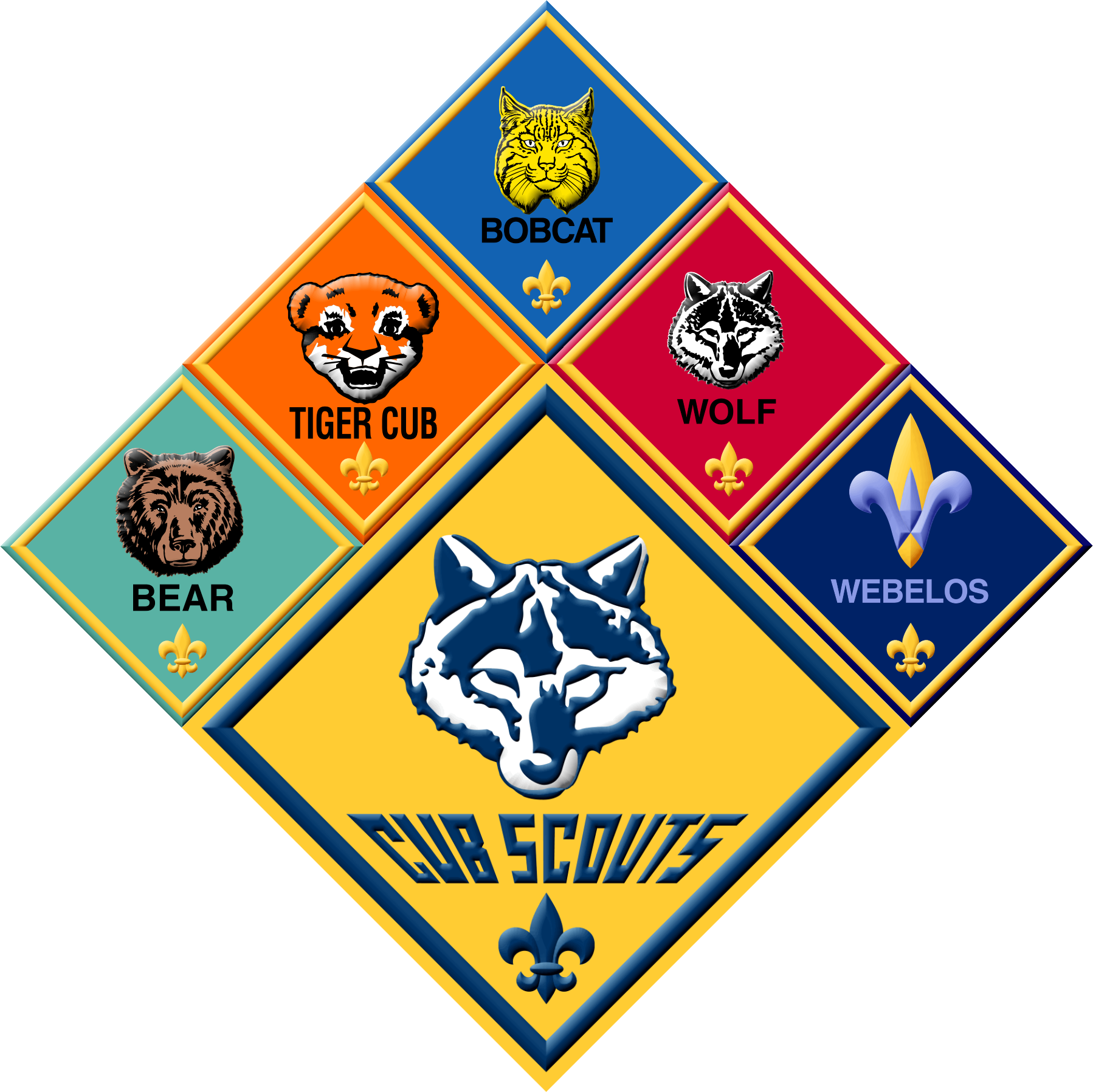 cub scout all badges vector.png