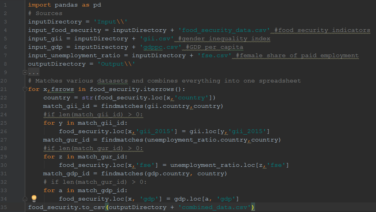 A Python program that cross-references and consolidates the data across all fields.