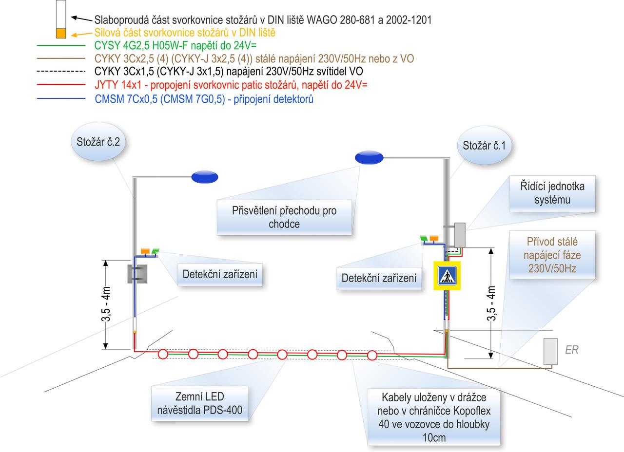 Kabelový plán - 3.G. bez baterií -