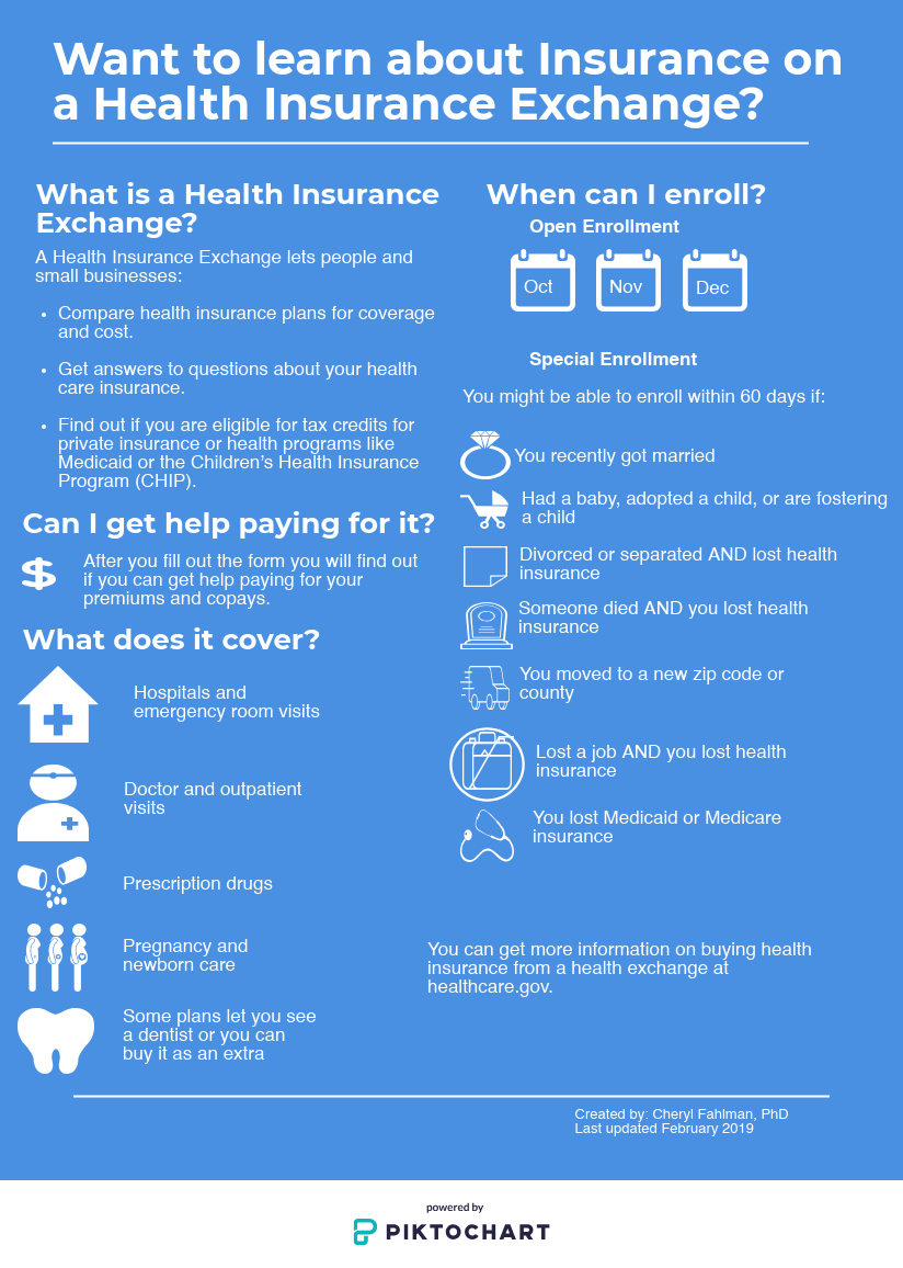want to learn about insurance on a HIE 2-1-19.png