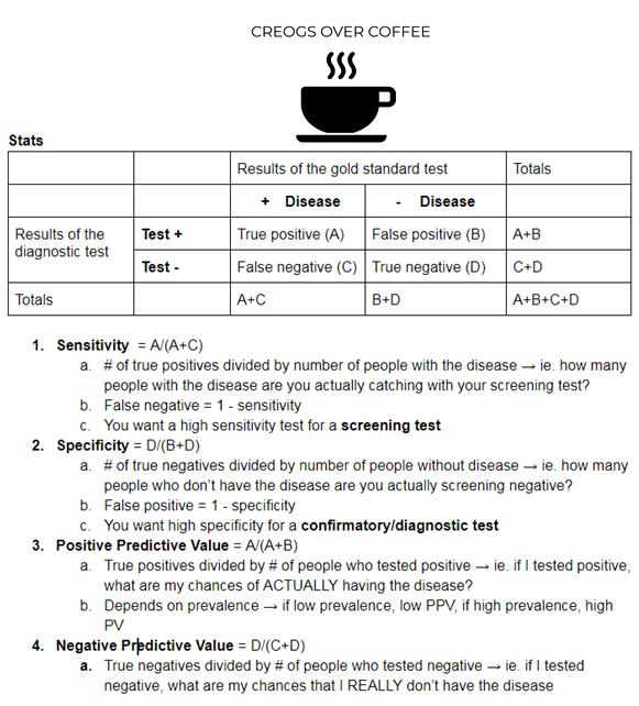 stats cheat sheet 1.png