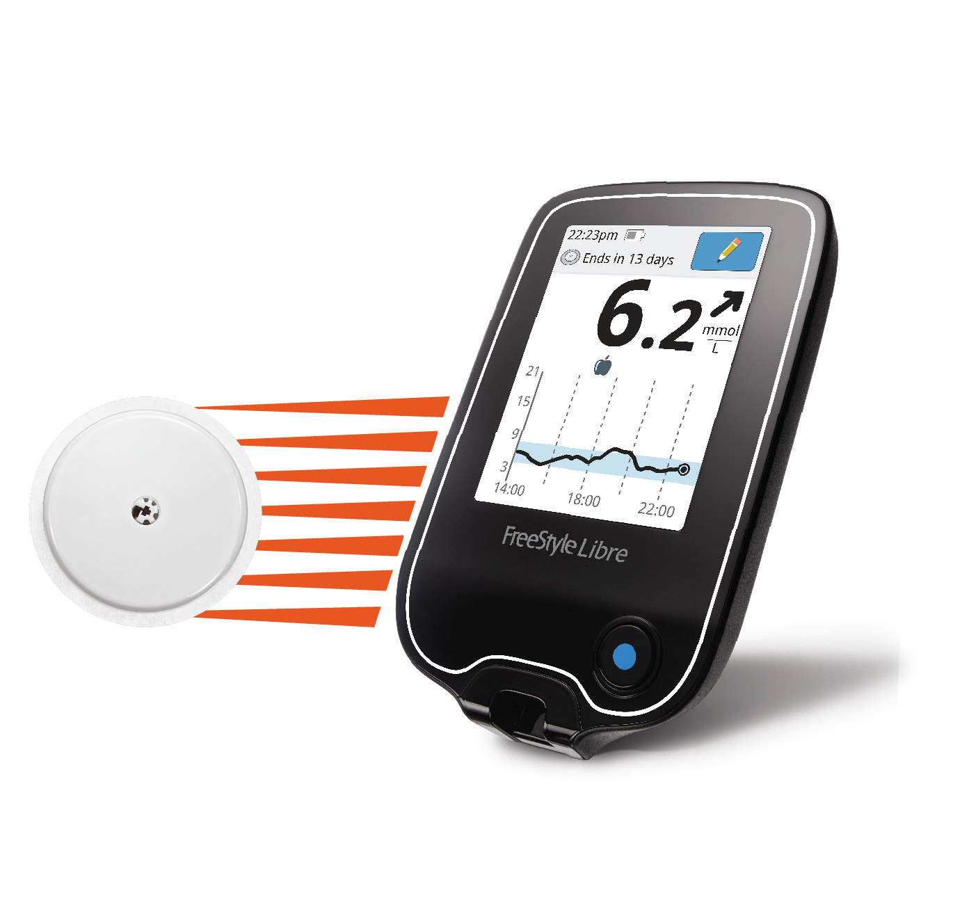 Scan Icon FreeStyle Libre 6.2mmol TAGU GBEN.png