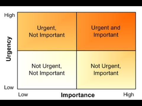 urgency matrix.jpg