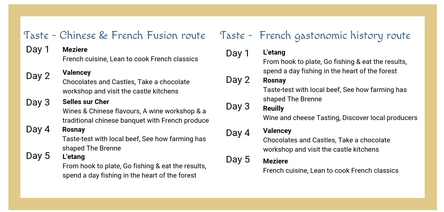 The Taste Routes - Our Taste Journey is available in possible routes spanning the length and breadth of the Berry Region: whether it is our literary excellence or world renowned palaces that take your fancy, you will see the great heartland of France in all her beauty.