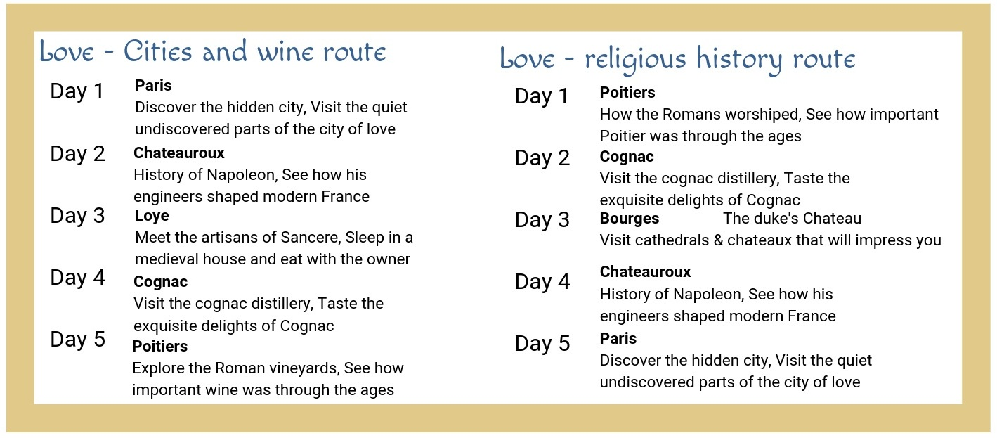 The Love Routes - Our Love Journey is available in possible routes spanning the length and breadth of the Berry Region: whether it is our literary excellence or world renowned palaces that take your fancy, you will see the great heartland of France in all her beauty.