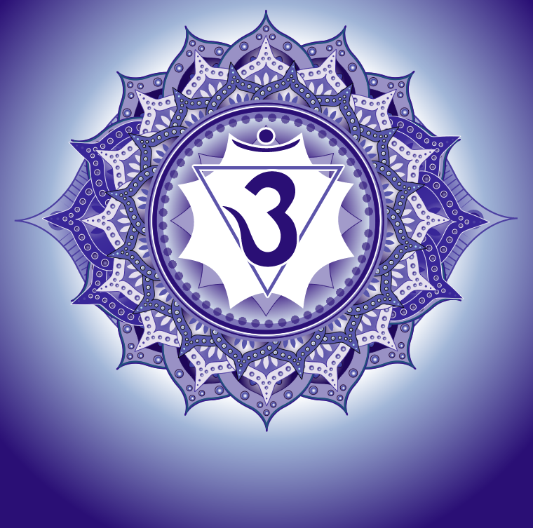 The 6th Chakra - The Third Eye Chakra