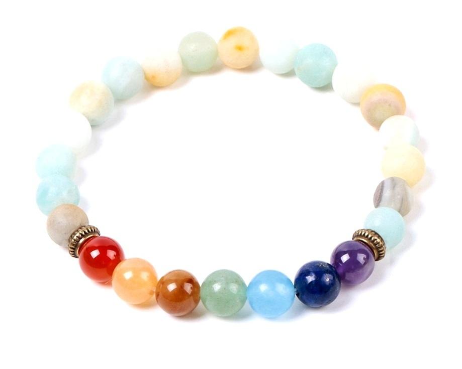 amazonite-chakra-bracelet-stones-crystal-jewelry-website-peaceful-island.jpg