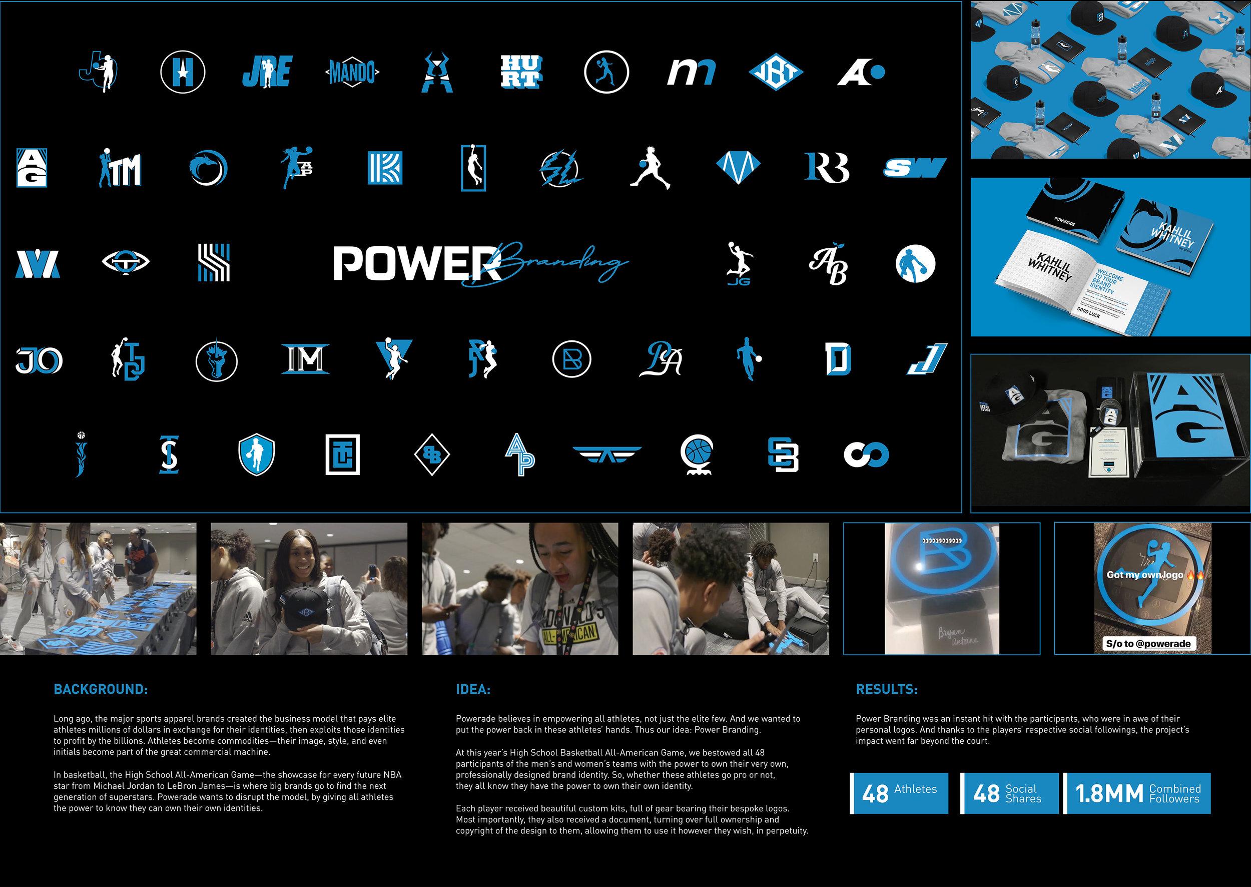 Power_Branding_Presentation_5_smaller.jpg