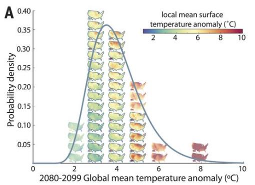 SOURCE: Hsiang et al. 2017, Figure 1.