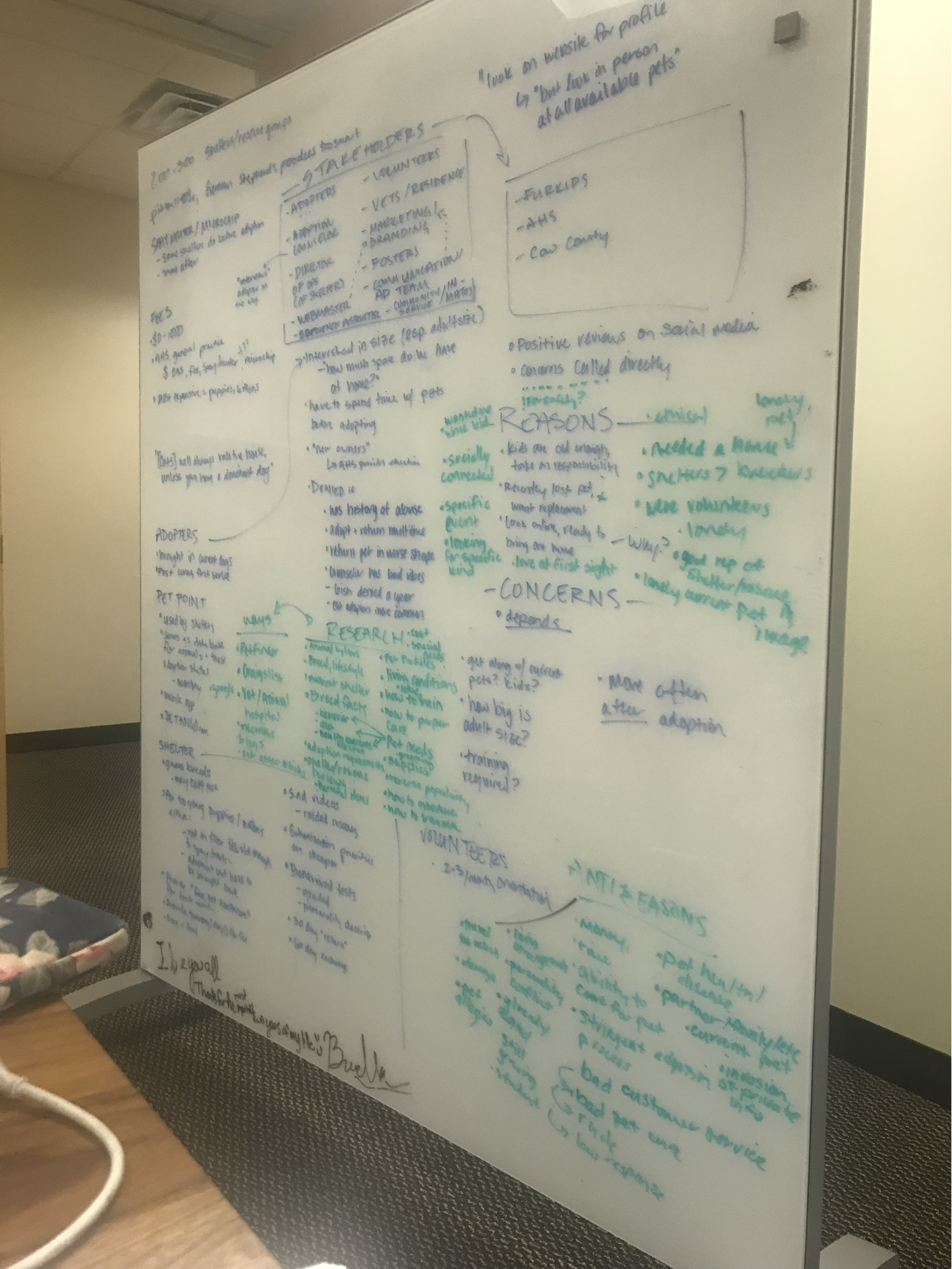Narrowing down our data to distill our user groups' concerns