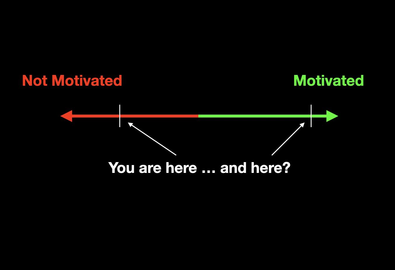 Motivation Spectrum.png