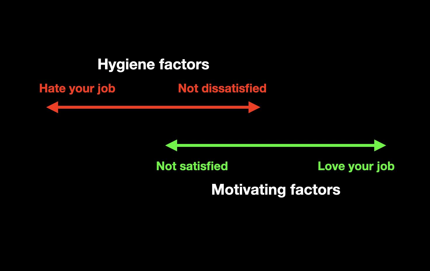 Motivation dual spectrum.png