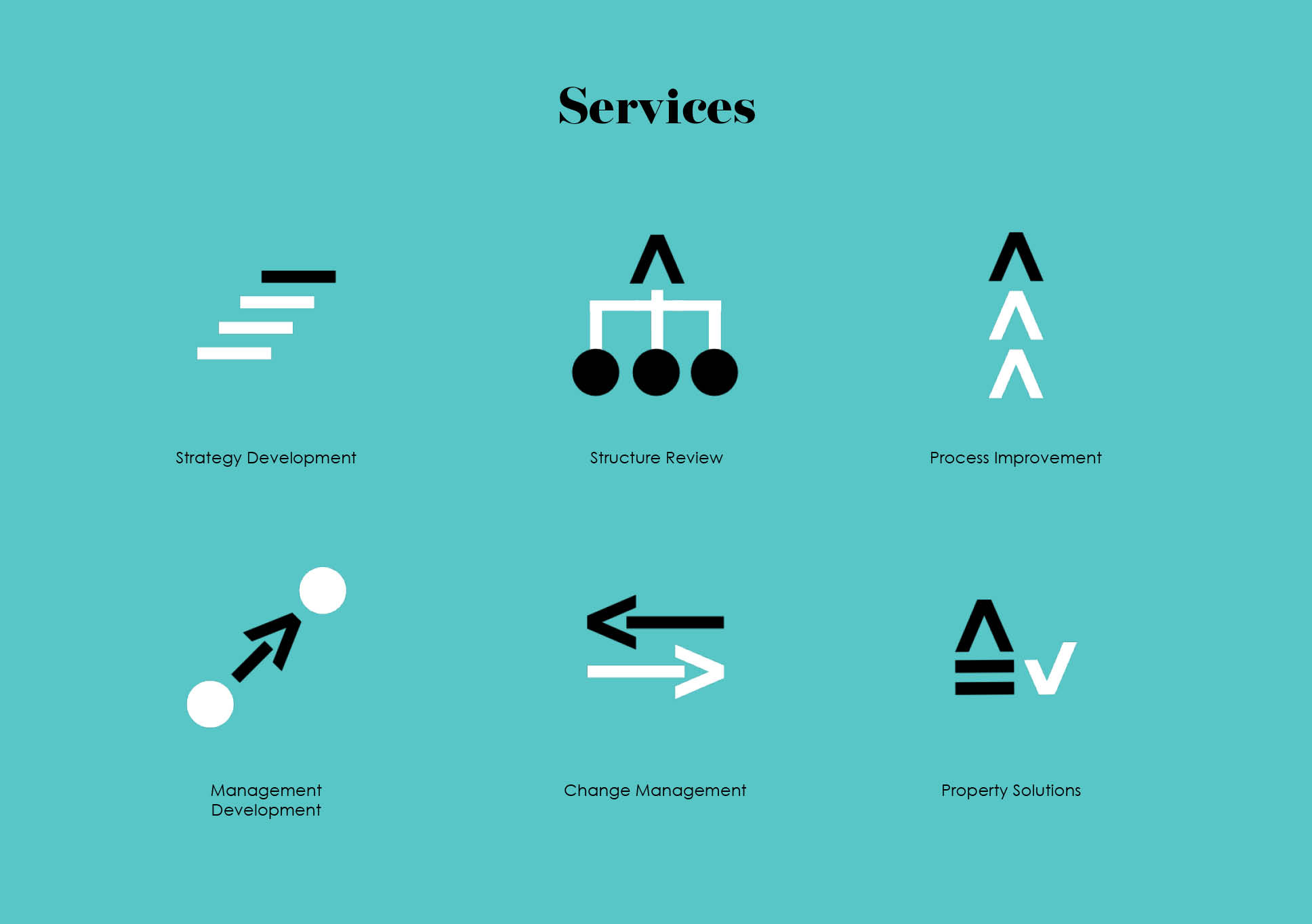 Alan Wilcox service icons