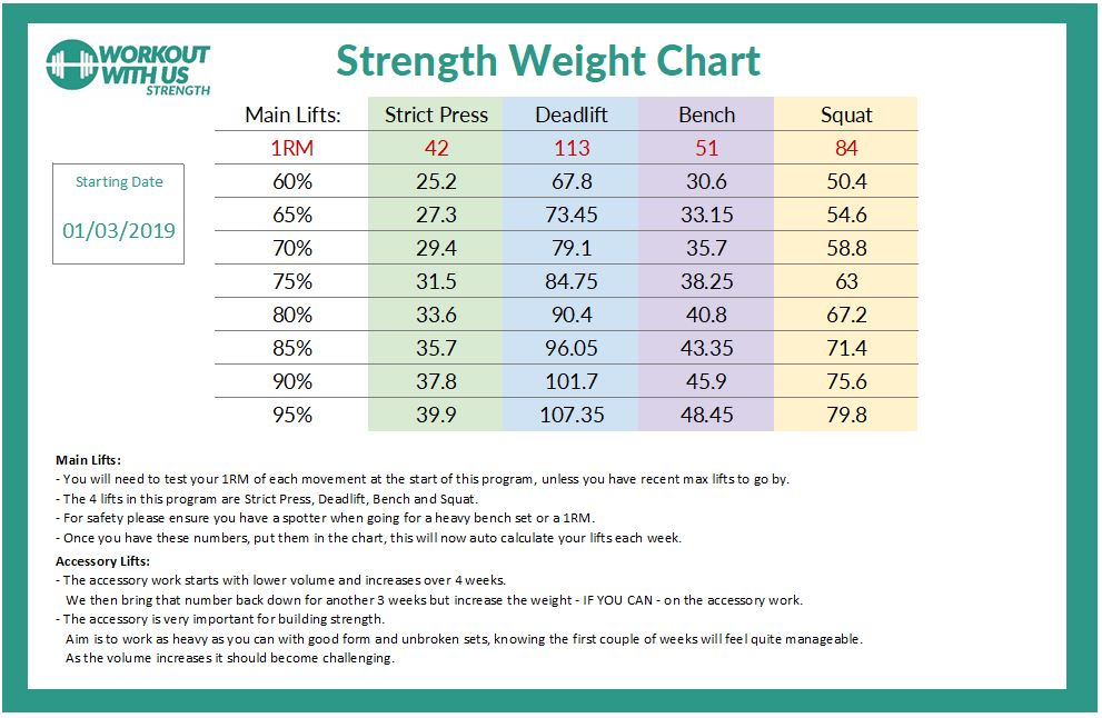 weights chart picture.JPG
