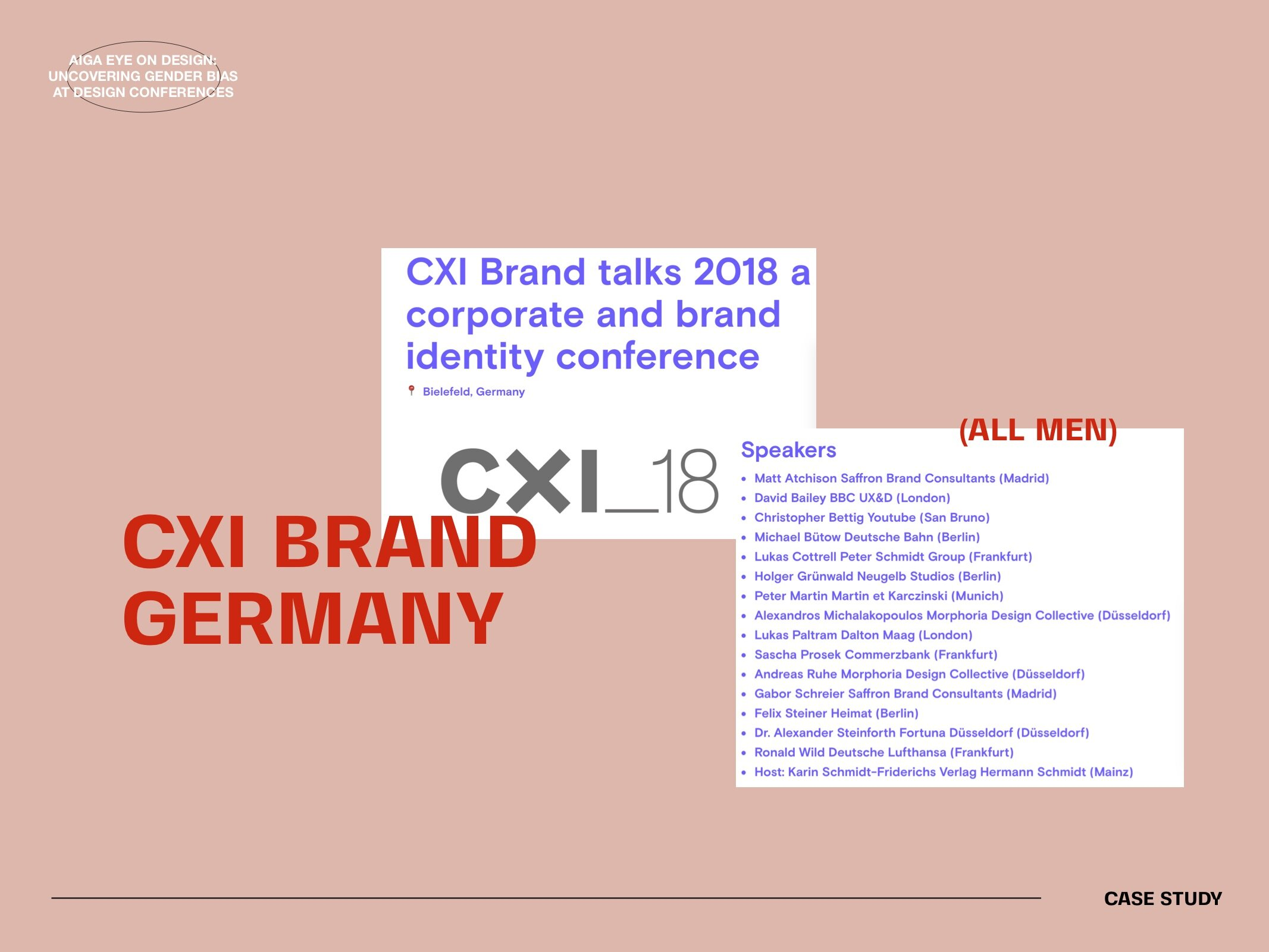 Next we have the CXI Brand and Indentity conference in Germany, with a sad total of ZERO female presenters. The design world took notice of this glaring lack of representation at these two conferences; between the most experimental conference in Europe and the most corporate one, where are women supposed to fit? This all ties into the studies we have looked at where women simply aren't represented at all, making the default for all our universal systems male.