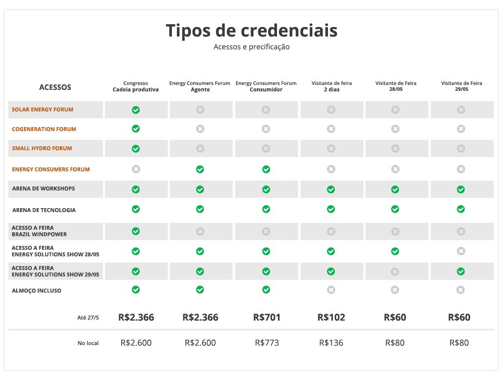 Tabela-ESS.PNG