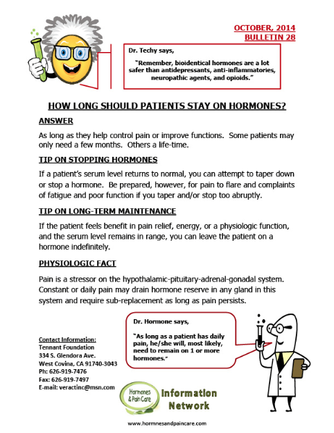 Bulletin 28: How Long Should Patients Stay On Hormones?