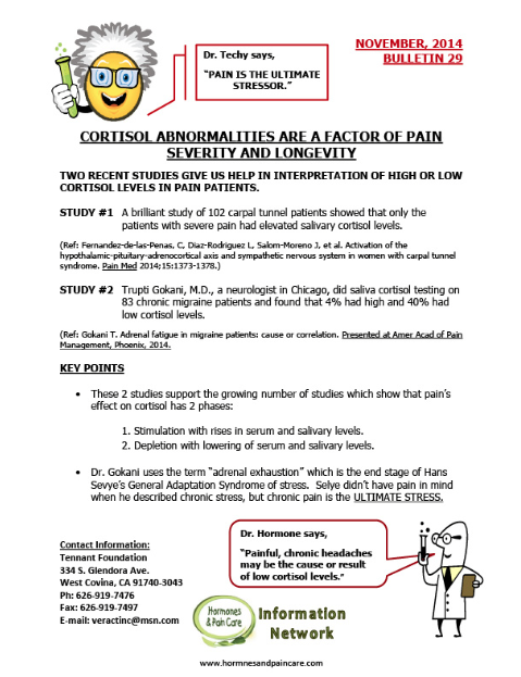 Bulletin 29: Cortisol Abnormalities Are A Factor Of Pain Severity And Longevity