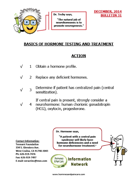 Bulletin 31: Basics Of Hormone Testing And Treatment Action