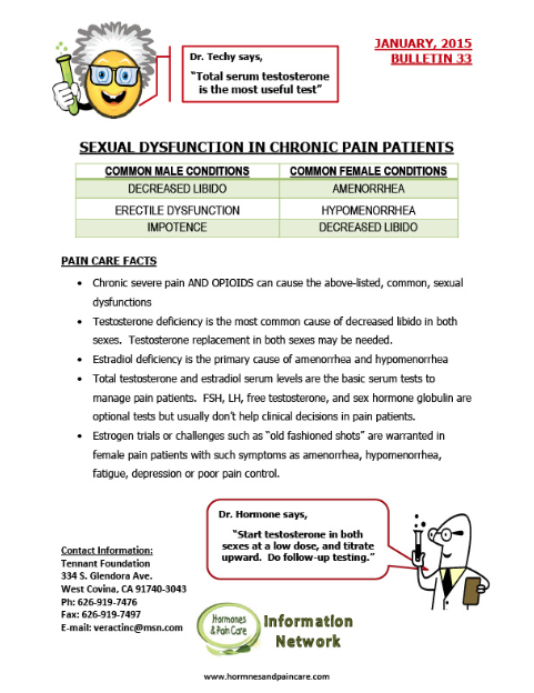 Bulletin 33: Sexual Dysfunction In Chronic Pain Patients