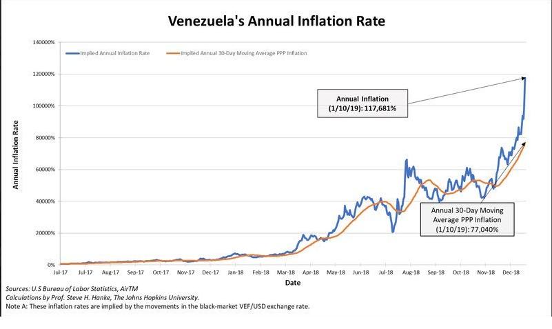 tasa de inflacion 10-01.png