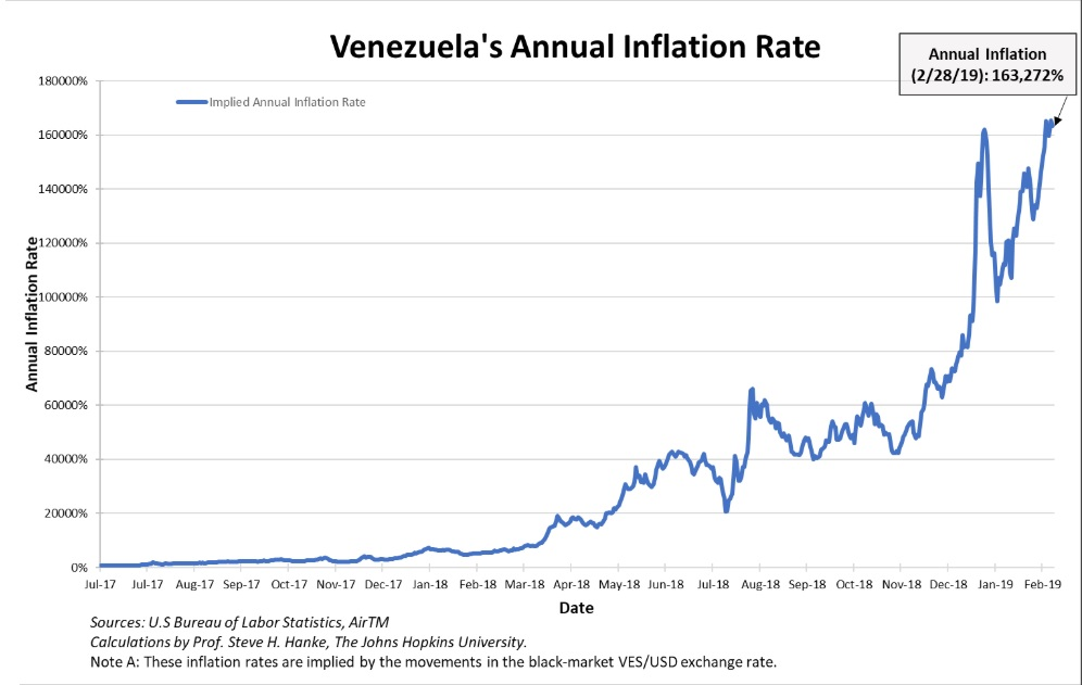 Inflacion al 28-02-2019.jpg