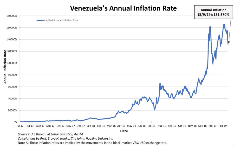 inflacion al 10-03-19.jpg