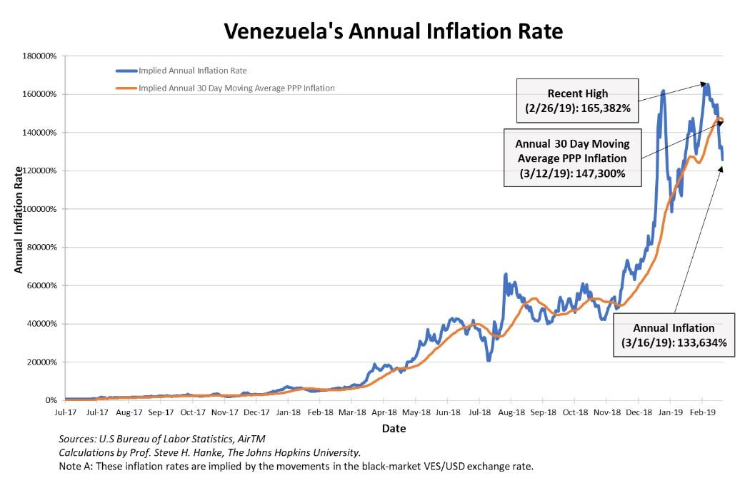 inflacion al 17-03-19.jpg