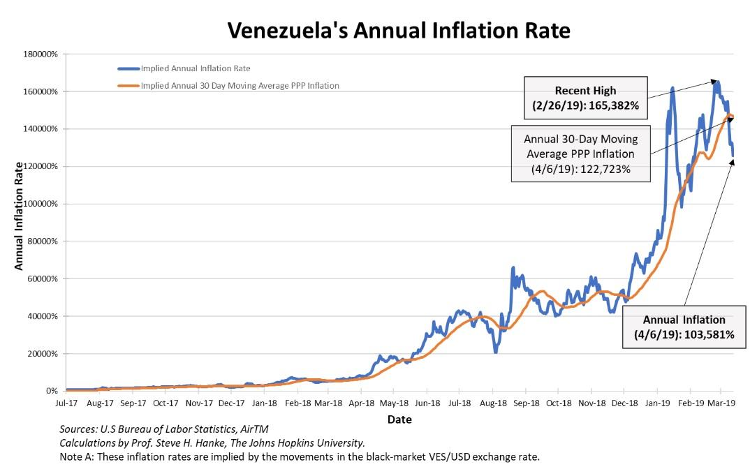 Inflacion 06-04-19.jpg