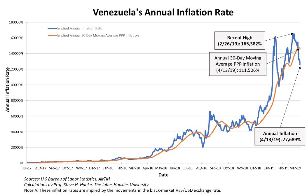 Inflacion 13-04-19.jpg