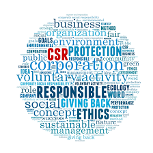 Sustainability Word Cloud.png