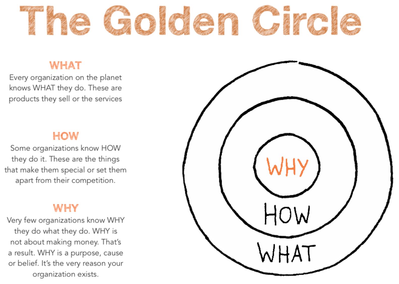 The Golden Circle.png