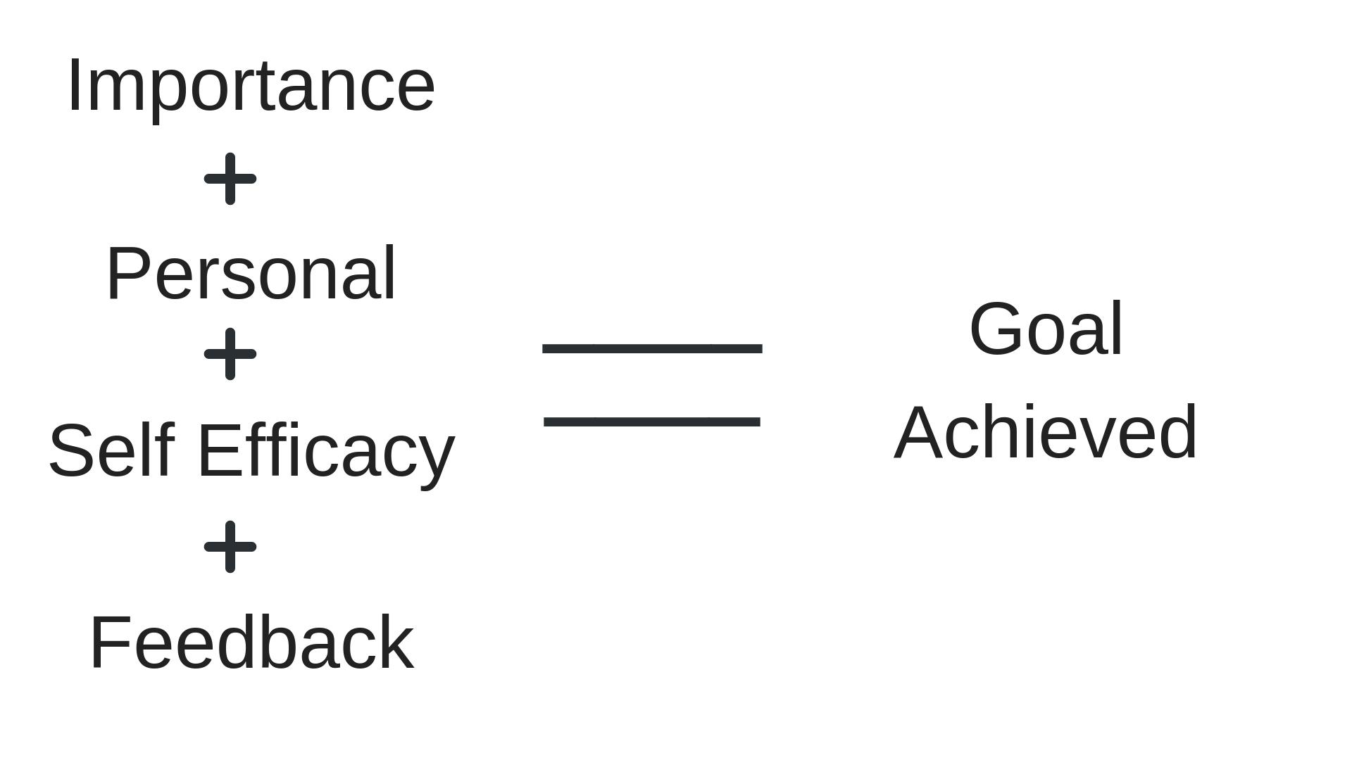 Equation for goals.jpg