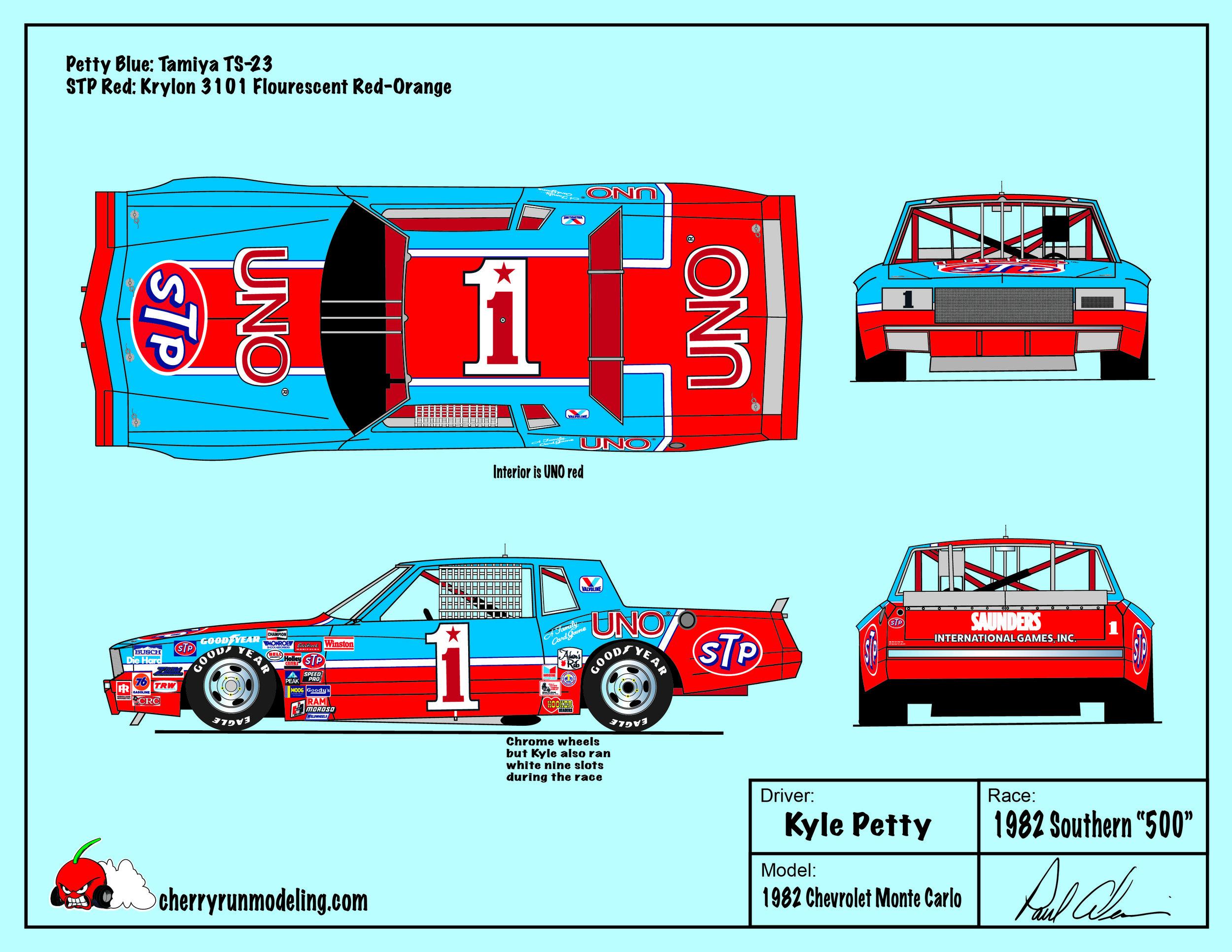 Kyle Petty 1982 Southern 500.jpg