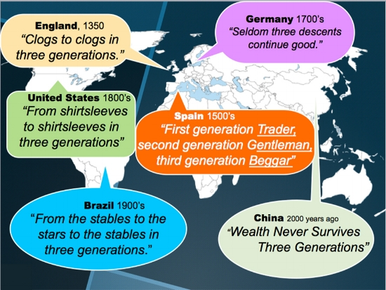 The 3 generation, 90% failure rate has affected all cultures and peoples.