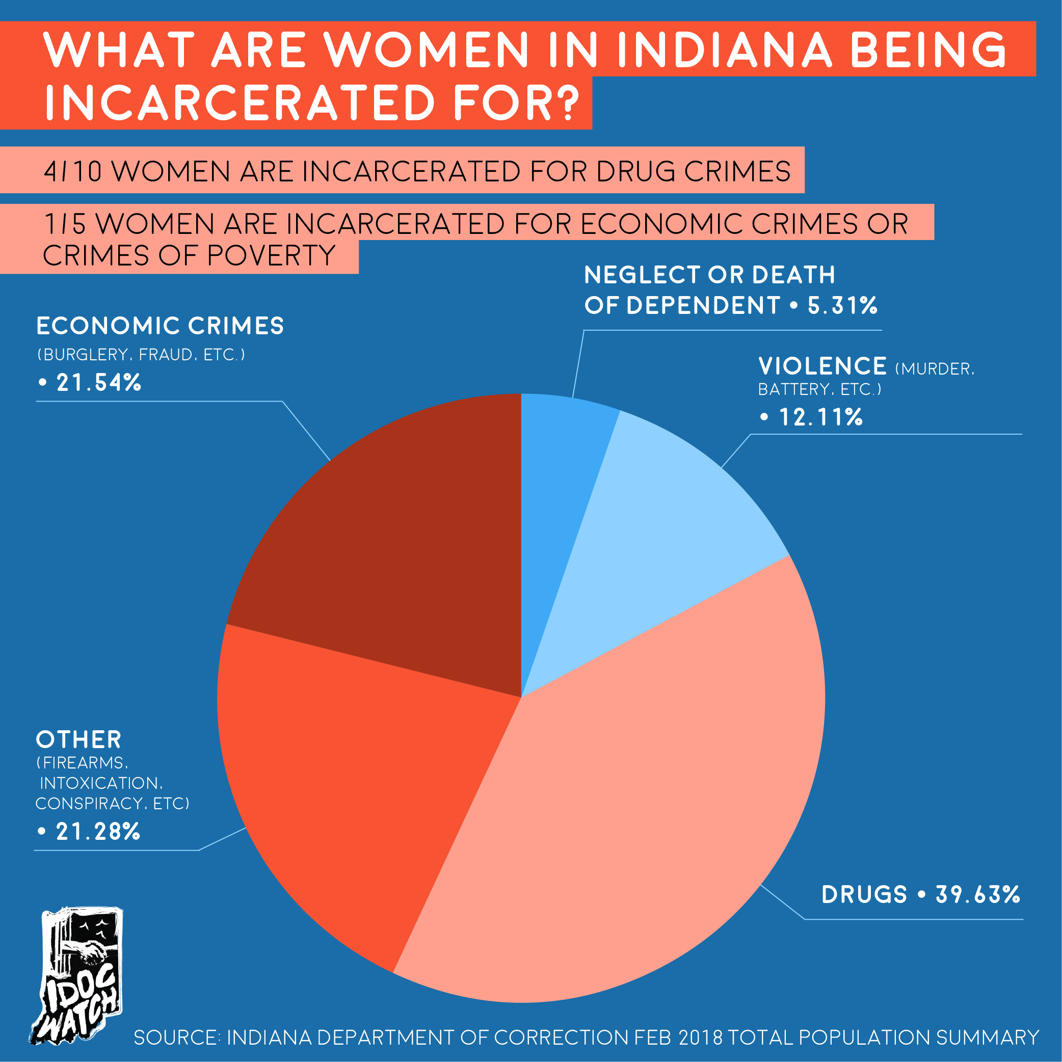 Women Incarcerated-01.png