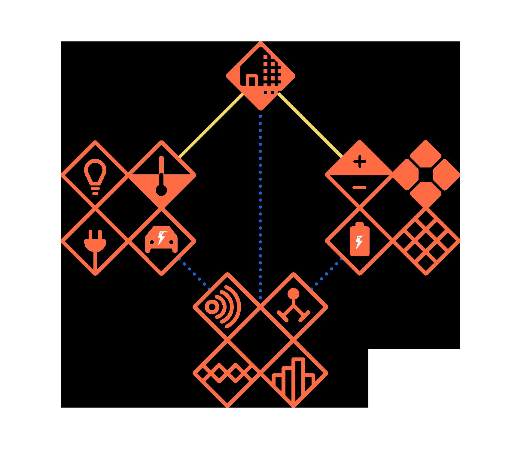 HSS_-Master-Blueprint.png