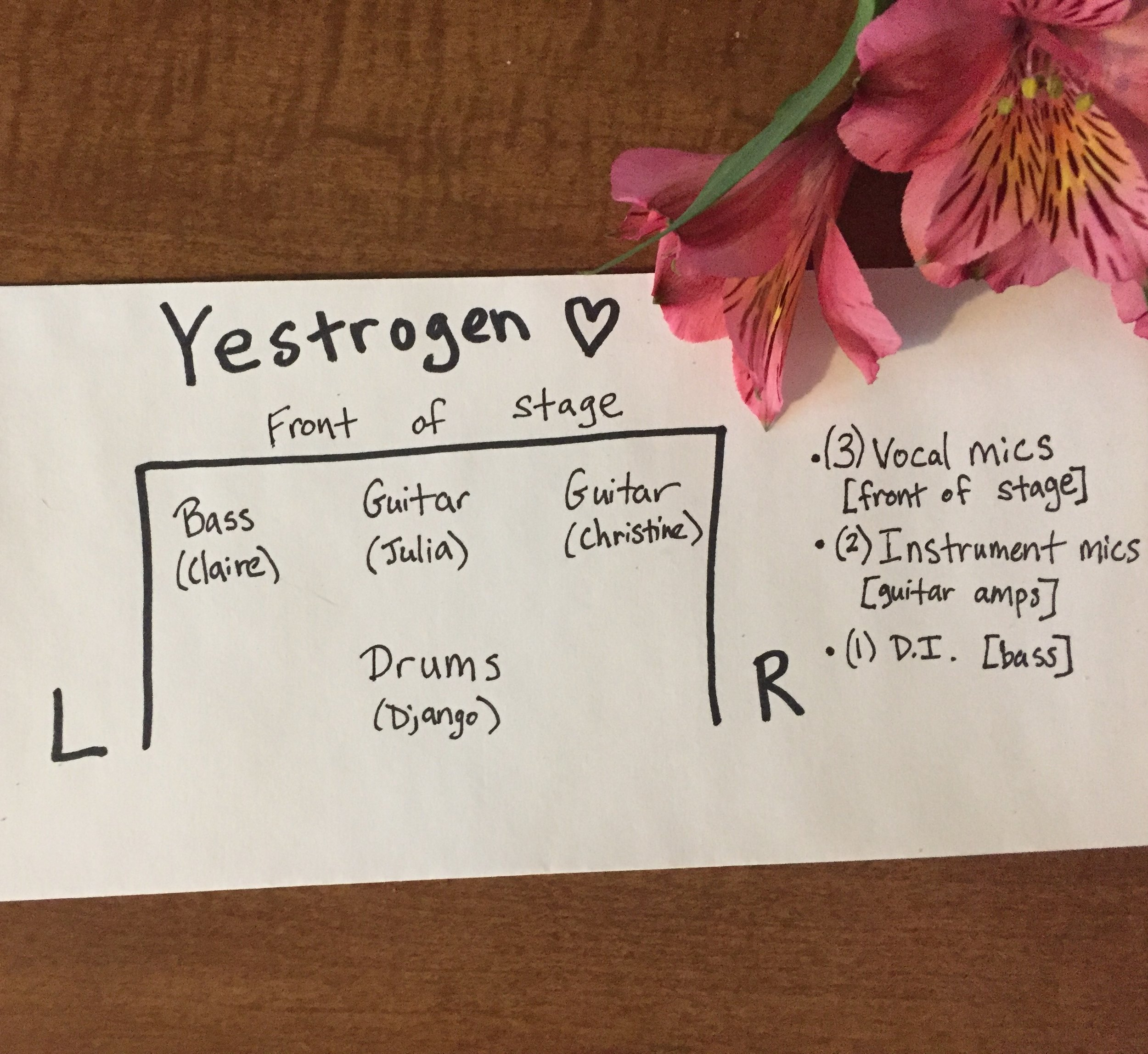 Yestrogen Stage Plot 2019