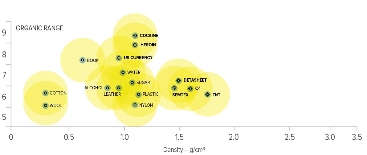 Density of organic materials.png