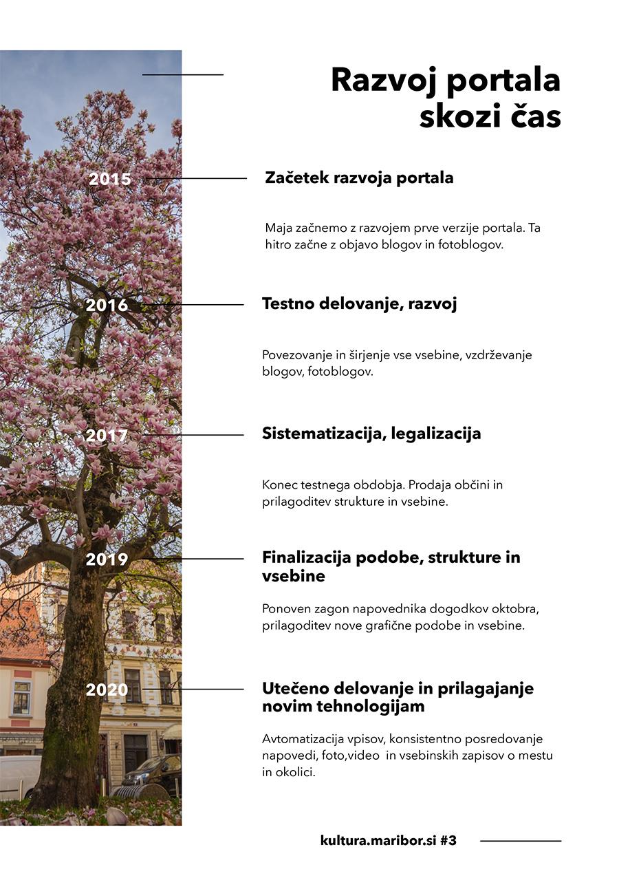 porocilo_kultura_maribor_si-3.jpg