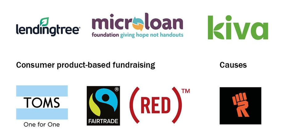 Microloans, campaigns and consumer fundraising logo research
