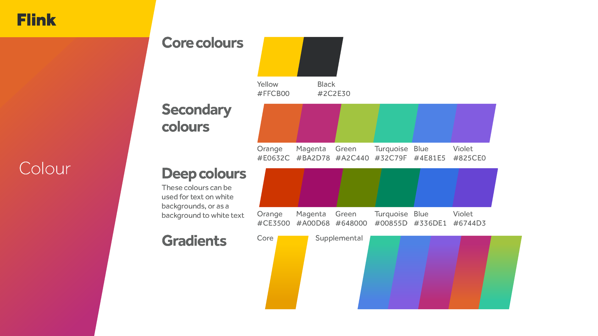 SS1266 Flink Instagram style guide_Page_03.png
