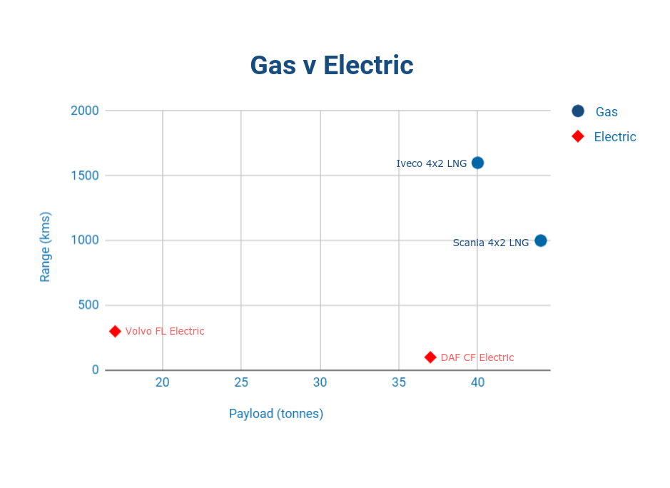 electric-graph.png