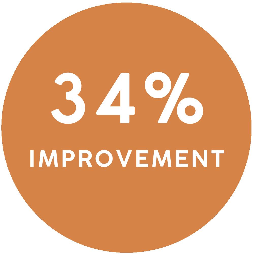 34_Improvement.png