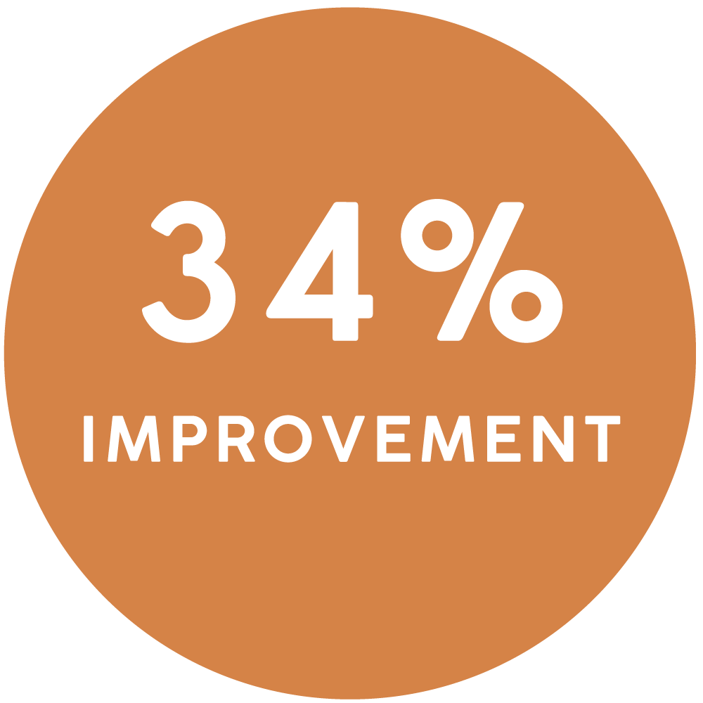 34_Improvement.png