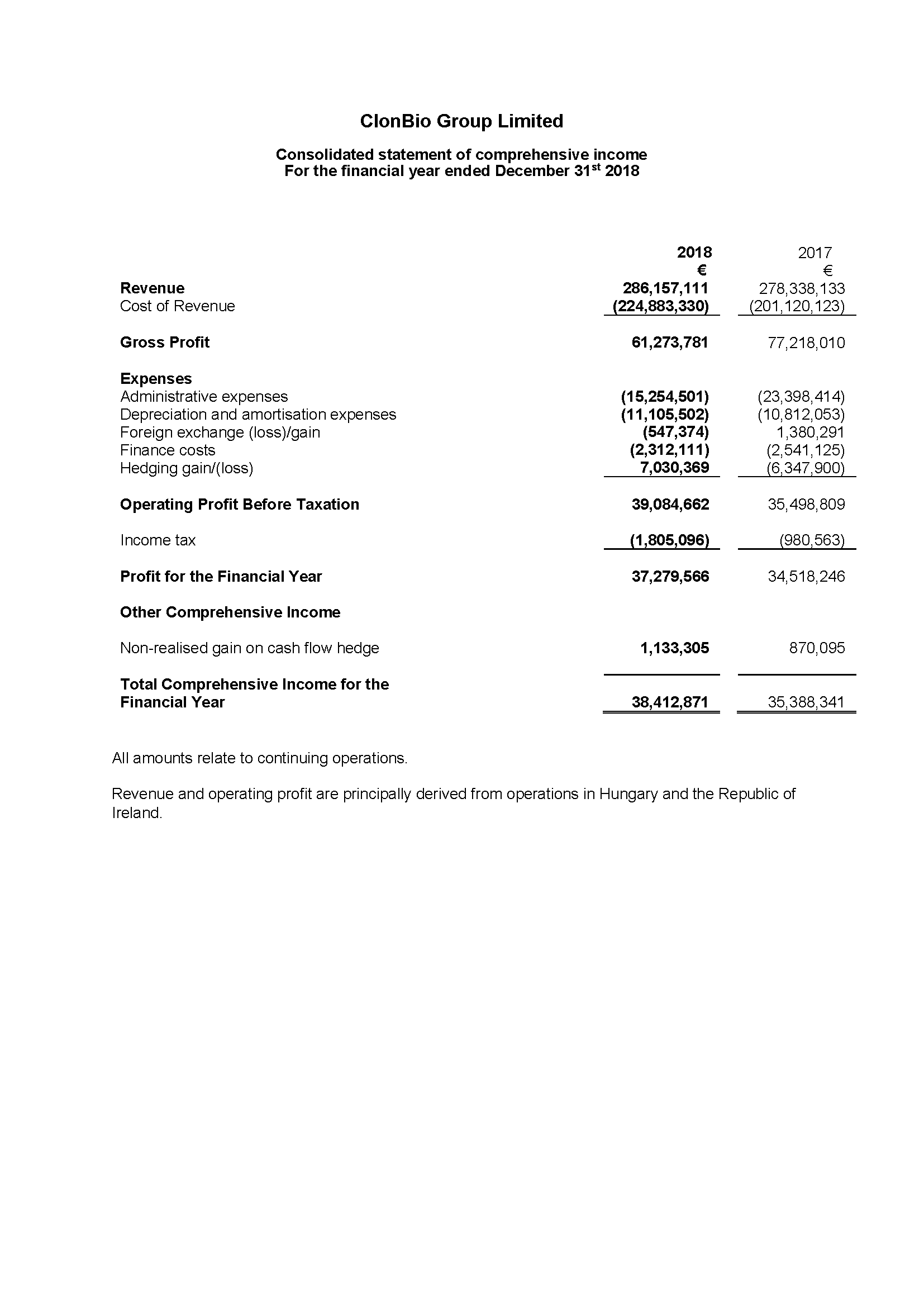 ClonBio Group Annual Results PR pages_Page_3.png