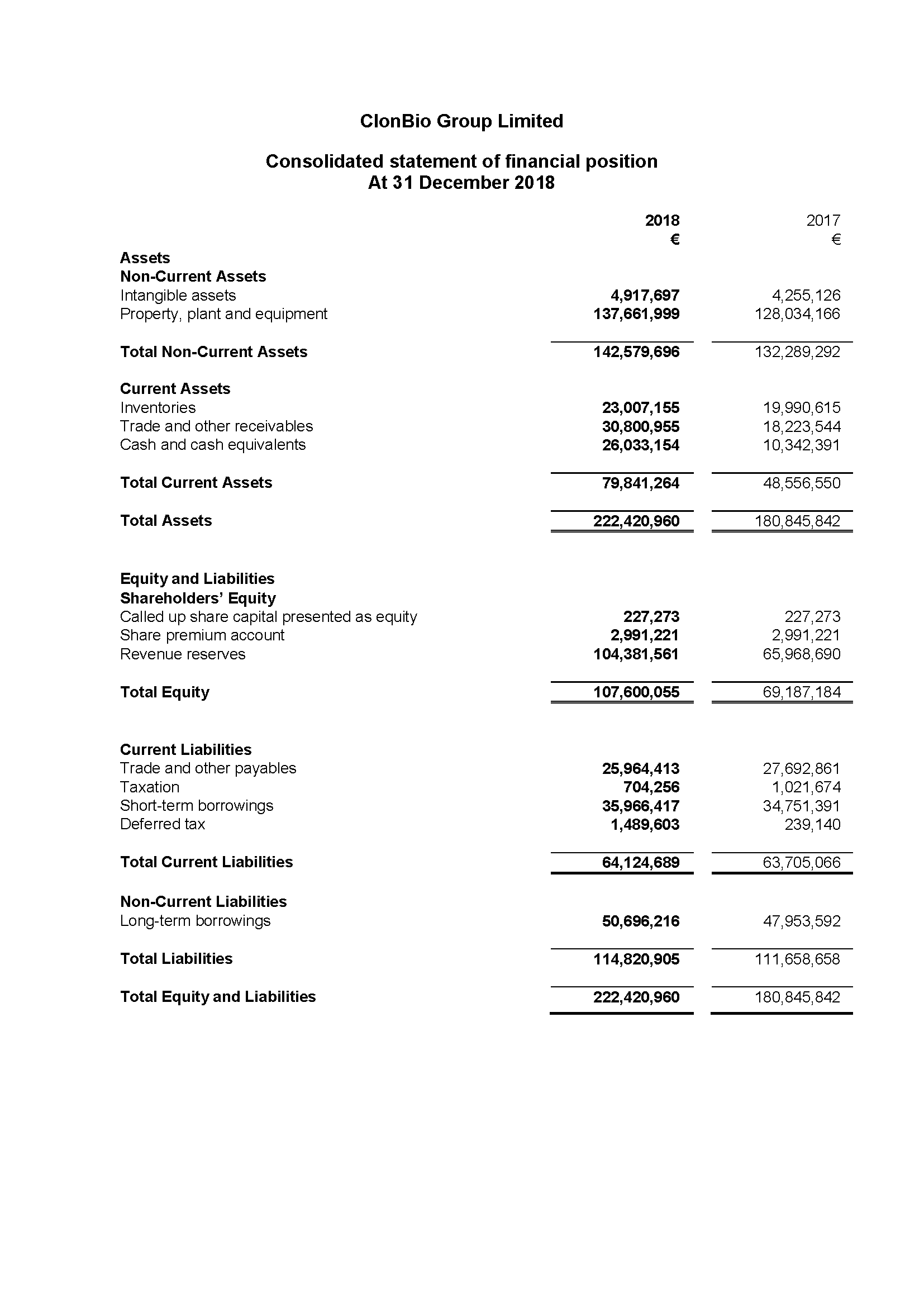 ClonBio Group Annual Results PR pages_Page_4.png