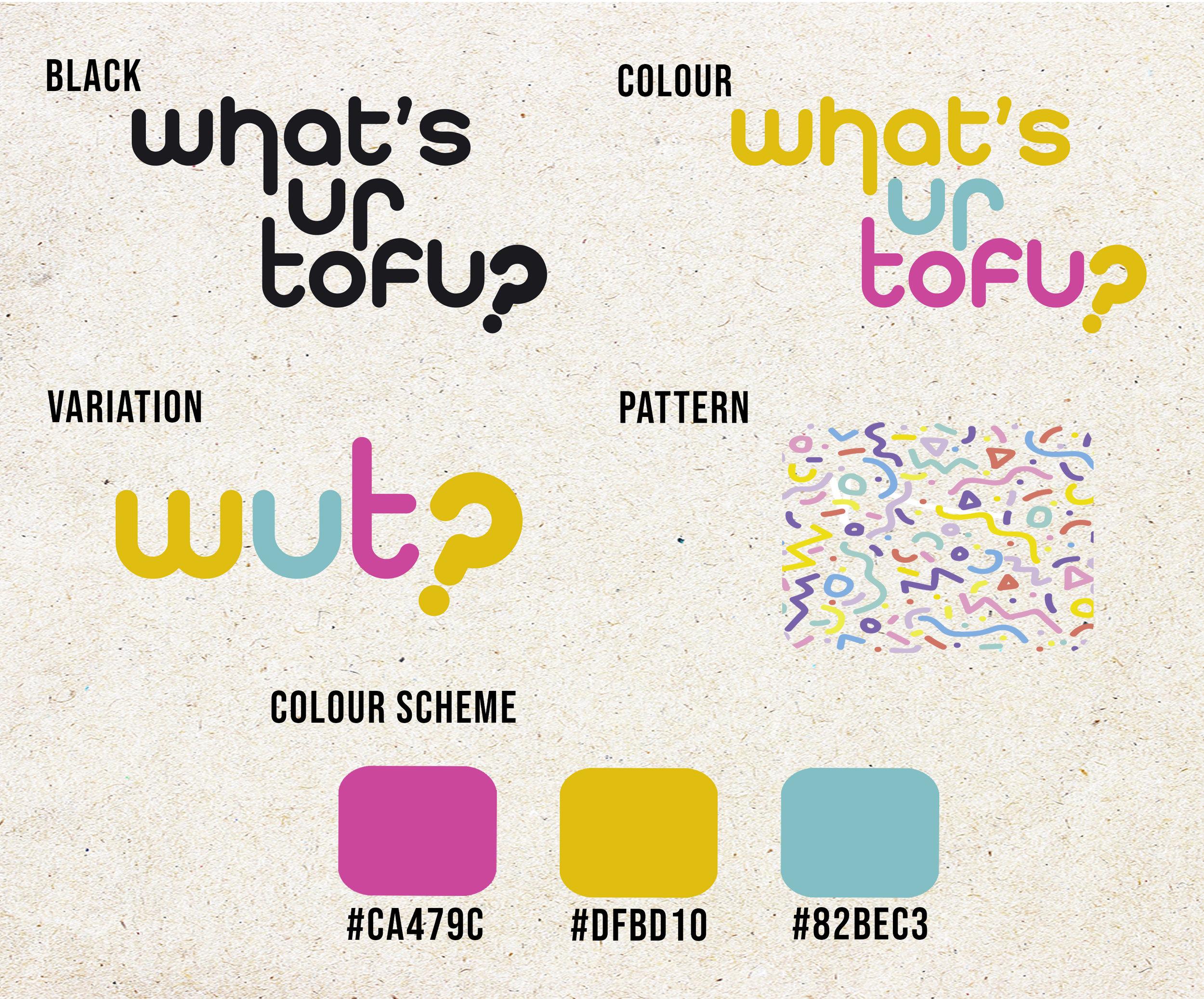 What's Ur Tofu?