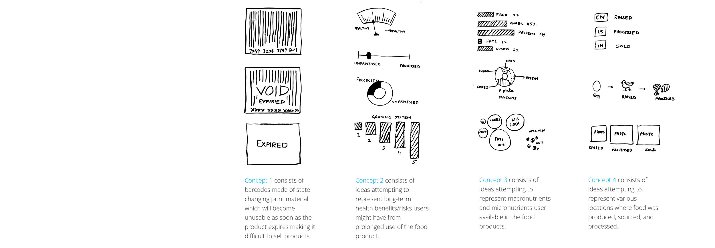 This image depicts various concepts to make food labels more informative. We targeted barcode labels, health grading, infographics for macro and micro nutrients, snapshot of food lifecycle.